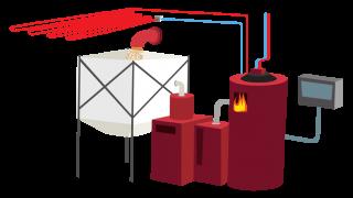 Preguntas que has tenido siempre sobre la biomasa