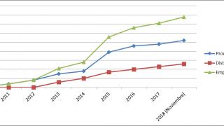 Estadísticas del mercado del pellet