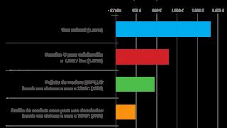 Precio de los biocombustibles